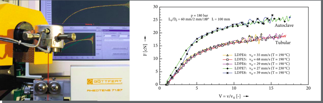 copy-of-the-effects-of-processing-conditions-on-the-optical-properties-of-polyethylene-films-3